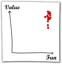 Fun-Value